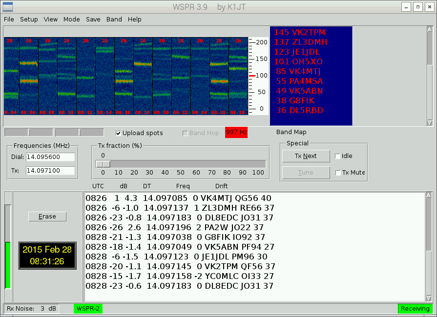 Running WSPR on a Raspberry Pi 2 | WSPRnet