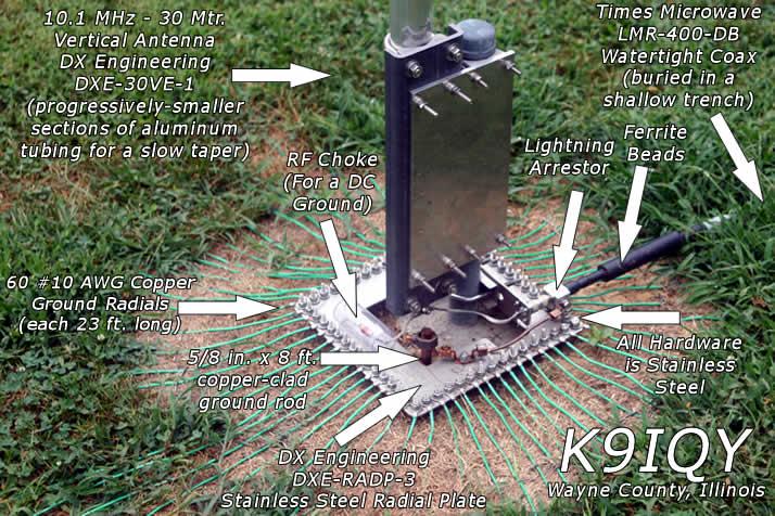 My New WSPR Antenna | WSPRnet